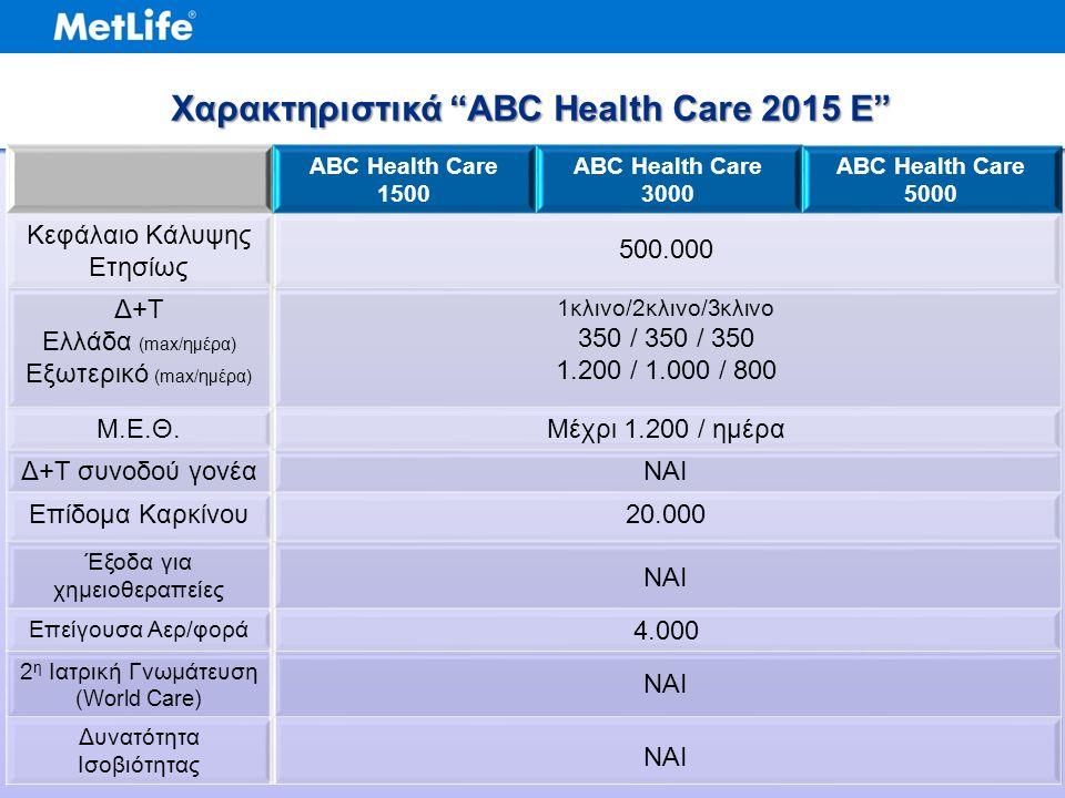 Χαρακτηριστικά ABC Health Care 2015 E ABC Health Care 1500 ABC Health Care 3000 ABC Health Care 5000 Κεφάλαιο Κάλυψης Ετησίως 500.000 Δ+Τ Ελλάδα (max/ημέρα) Εξωτερικό (max/ημέρα) 1κλινο/2κλινο/3κλινο 350 / 350 / 350 1.200 / 1.000 / 800 Μ.Ε.Θ.Μέχρι 1.200 / ημέρα Δ+Τ συνοδού γονέαΝΑΙ Επίδομα Καρκίνου20.000 Έξοδα για χημειοθεραπείες ΝΑΙ Επείγουσα Αερ/φορά 4.000 2 η Ιατρική Γνωμάτευση (World Care) ΝΑΙ Δυνατότητα Ισοβιότητας ΝΑΙ