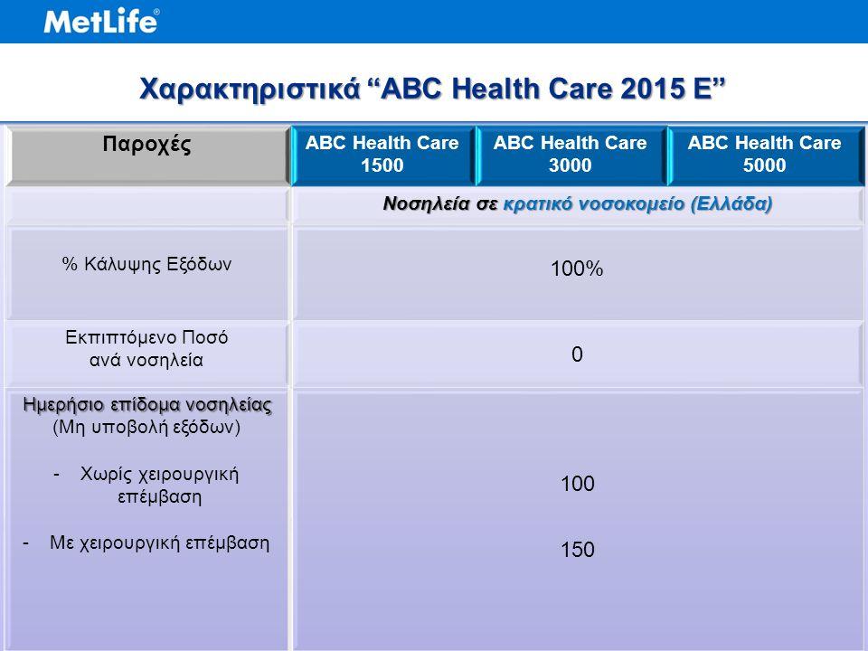 Παροχές ABC Health Care 1500 ABC Health Care 3000 ABC Health Care 5000 Νοσηλεία σε κρατικό νοσοκομείο (Ελλάδα) % Κάλυψης Εξόδων 100% Εκπιπτόμενο Ποσό ανά νοσηλεία 0 Ημερήσιο επίδομα νοσηλείας (Μη υποβολή εξόδων) -Χωρίς χειρουργική επέμβαση -Με χειρουργική επέμβαση 100 150 Χαρακτηριστικά ABC Health Care 2015 E