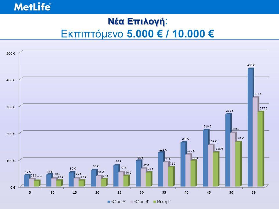 Νέα Επιλογή Νέα Επιλογή : Εκπιπτόμενο 5.000 € / 10.000 €