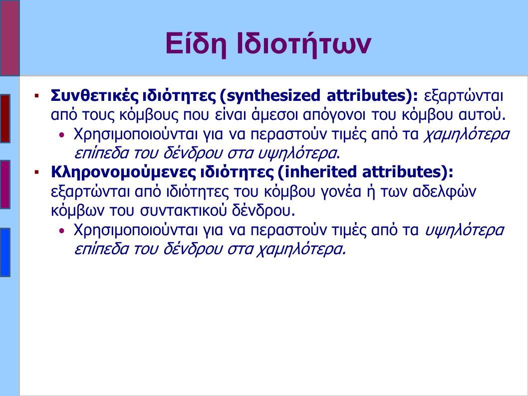Είδη Ιδιοτήτων ▪Συνθετικές ιδιότητες (synthesized attributes): εξαρτώνται από τους κόμβους που είναι άμεσοι απόγονοι του κόμβου αυτού.