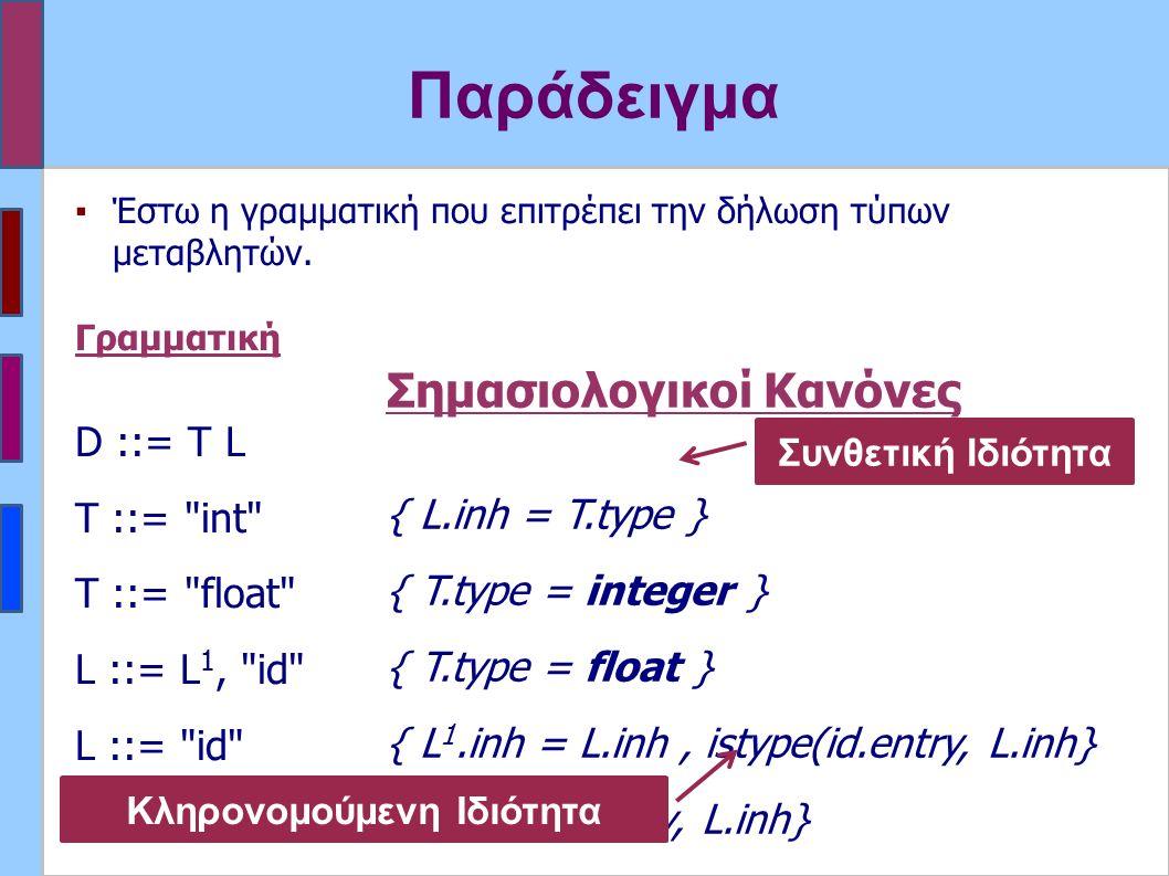 Παράδειγμα ▪Έστω η γραμματική που επιτρέπει την δήλωση τύπων μεταβλητών.