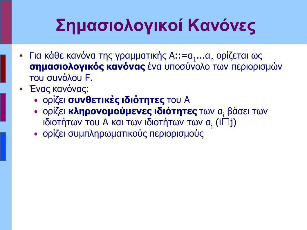 Σημασιολογικοί Κανόνες ▪Για κάθε κανόνα της γραμματικής Α::=α 1...α n ορίζεται ως σημασιολογικός κανόνας ένα υποσύνολο των περιορισμών του συνόλου F.