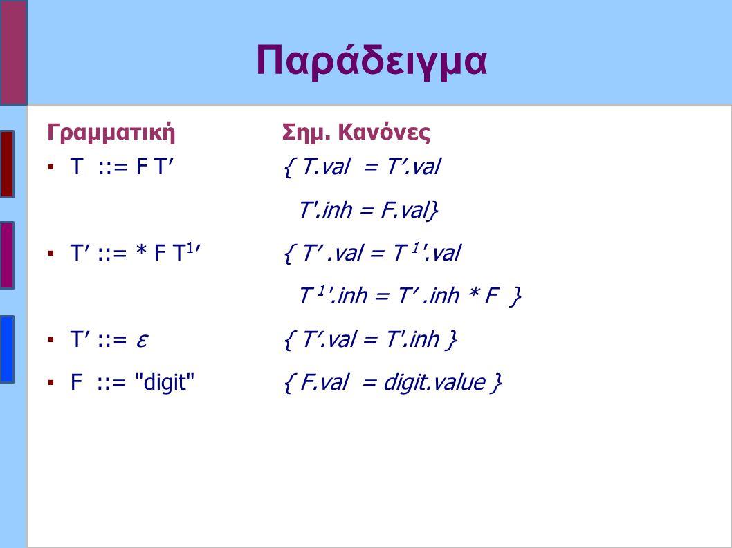 Παράδειγμα Γραμματική ▪T ::= F T′ ▪T′ ::= * F T 1 ′ ▪T′ ::= ε ▪F ::= digit Σημ.