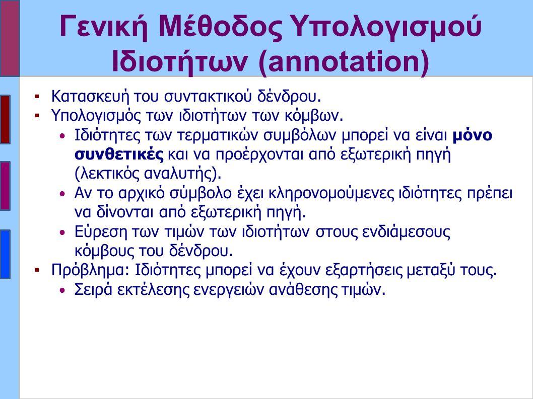 Γενική Μέθοδος Υπολογισμού Ιδιοτήτων (annotation) ▪Κατασκευή του συντακτικού δένδρου.