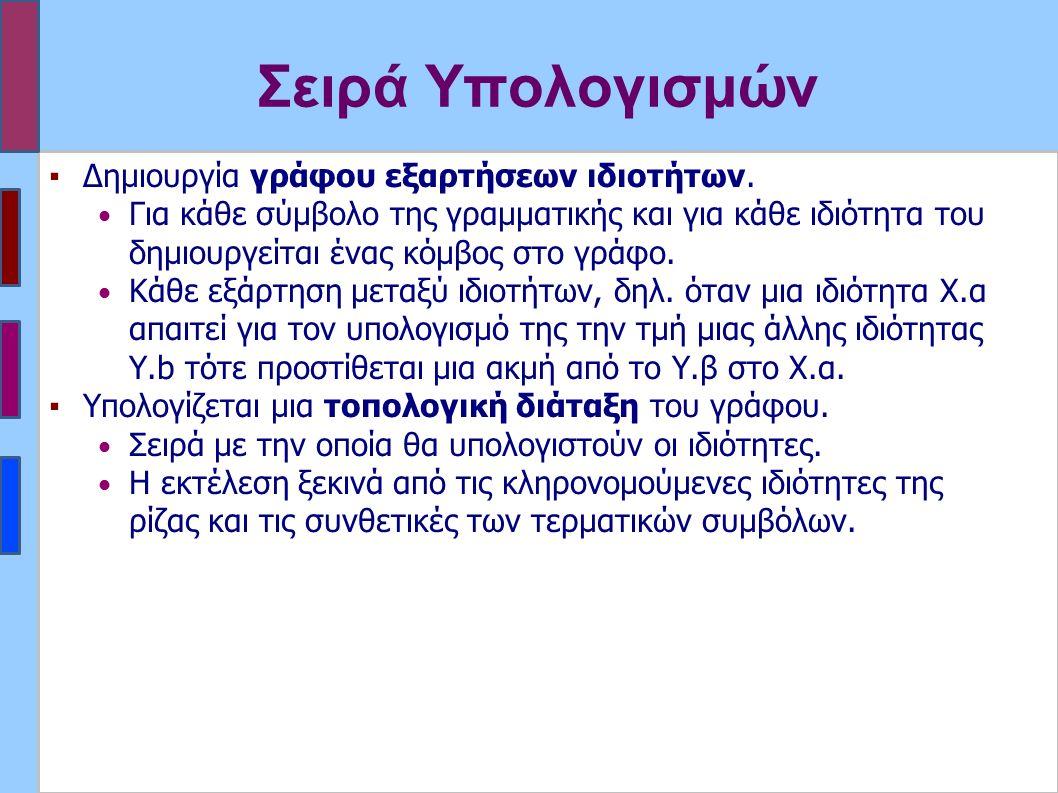 Σειρά Υπολογισμών ▪Δημιουργία γράφου εξαρτήσεων ιδιοτήτων.