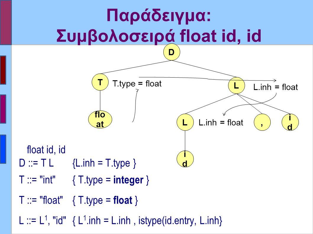Παράδειγμα: Συμβολοσειρά float id, id D T L idid L, idid flo at T.type = float float id, id D ::= T L {L.inh = T.type } T ::= int { T.type = integer } T ::= float { T.type = float } L ::= L 1, id { L 1.inh = L.inh, istype(id.entry, L.inh} L ::= id { istype(id.entry, L.inh} L.inh = float