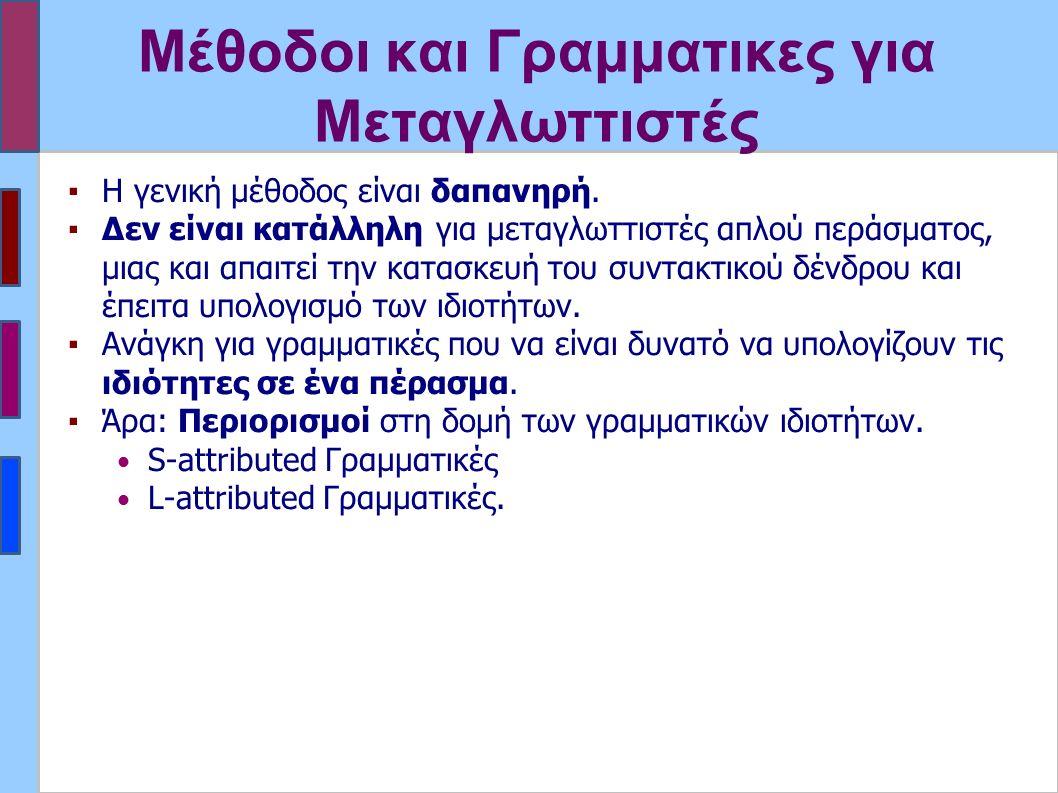 Μέθοδοι και Γραμματικες για Μεταγλωττιστές ▪Η γενική μέθοδος είναι δαπανηρή.