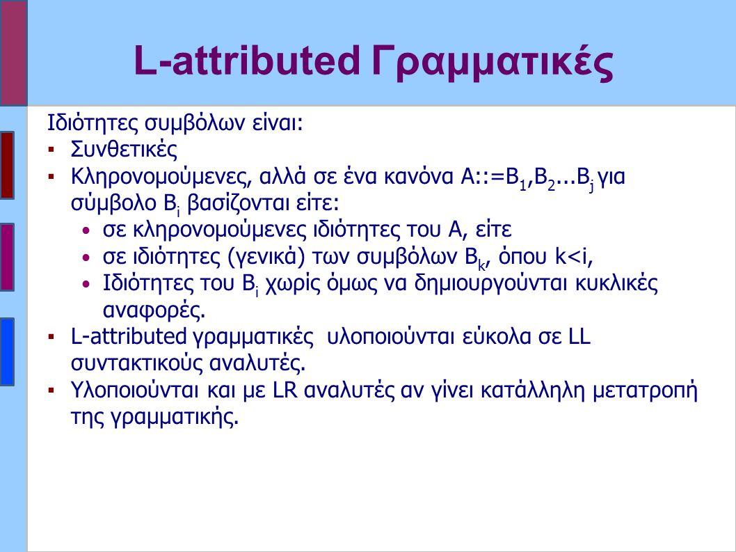 L-attributed Γραμματικές Ιδιότητες συμβόλων είναι: ▪Συνθετικές ▪Κληρονομούμενες, αλλά σε ένα κανόνα Α::=B 1,B 2...B j για σύμβολο Β i βασίζονται είτε: σε κληρονομούμενες ιδιότητες του Α, είτε σε ιδιότητες (γενικά) των συμβόλων Β k, όπου k<i, Ιδιότητες του Β i χωρίς όμως να δημιουργούνται κυκλικές αναφορές.