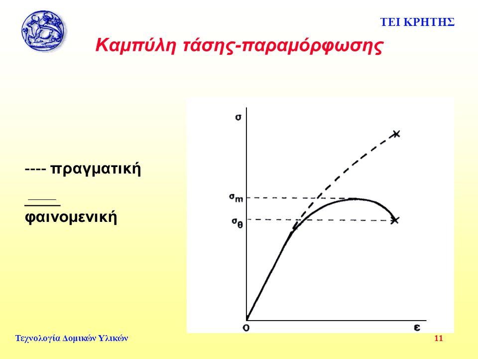 ΤΕΙ ΚΡΗΤΗΣ Τεχνολογία Δομικών Υλικών 11 Καμπύλη τάσης-παραμόρφωσης ---- πραγματική ____ φαινομενική
