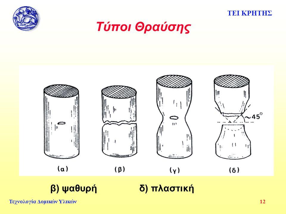 ΤΕΙ ΚΡΗΤΗΣ Τεχνολογία Δομικών Υλικών 12 Τύποι Θραύσης β) ψαθυρή δ) πλαστική