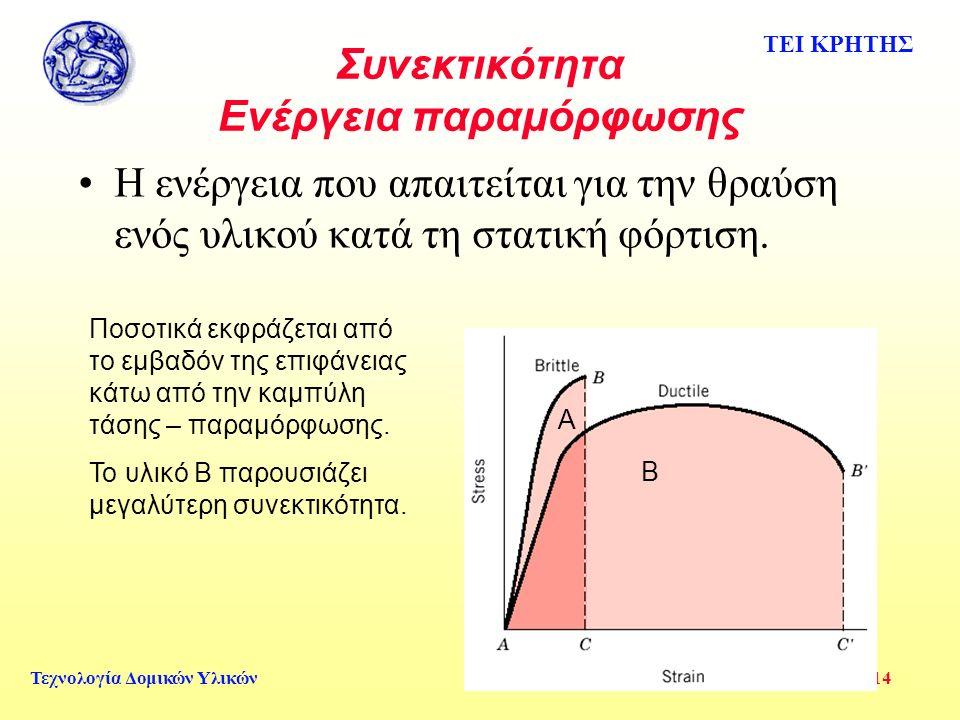 ΤΕΙ ΚΡΗΤΗΣ Τεχνολογία Δομικών Υλικών 14 Συνεκτικότητα Ενέργεια παραμόρφωσης Η ενέργεια που απαιτείται για την θραύση ενός υλικού κατά τη στατική φόρτιση.