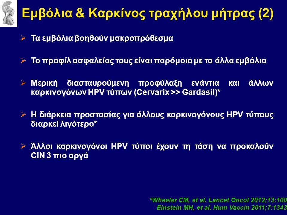 Εμβόλια & Καρκίνος τραχήλου μήτρας (2)  Τα εμβόλια βοηθούν μακροπρόθεσμα  Το προφίλ ασφαλείας τους είναι παρόμοιο με τα άλλα εμβόλια  Μερική διασταυρούμενη προφύλαξη ενάντια και άλλων καρκινογόνων HPV τύπων (Cervarix >> Gardasil)*  Η διάρκεια προστασίας για άλλους καρκινογόνους HPV τύπους διαρκεί λιγότερο*  Άλλοι καρκινογόνοι HPV τύποι έχουν τη τάση να προκαλούν CIN 3 πιο αργά *Wheeler CM, et al.