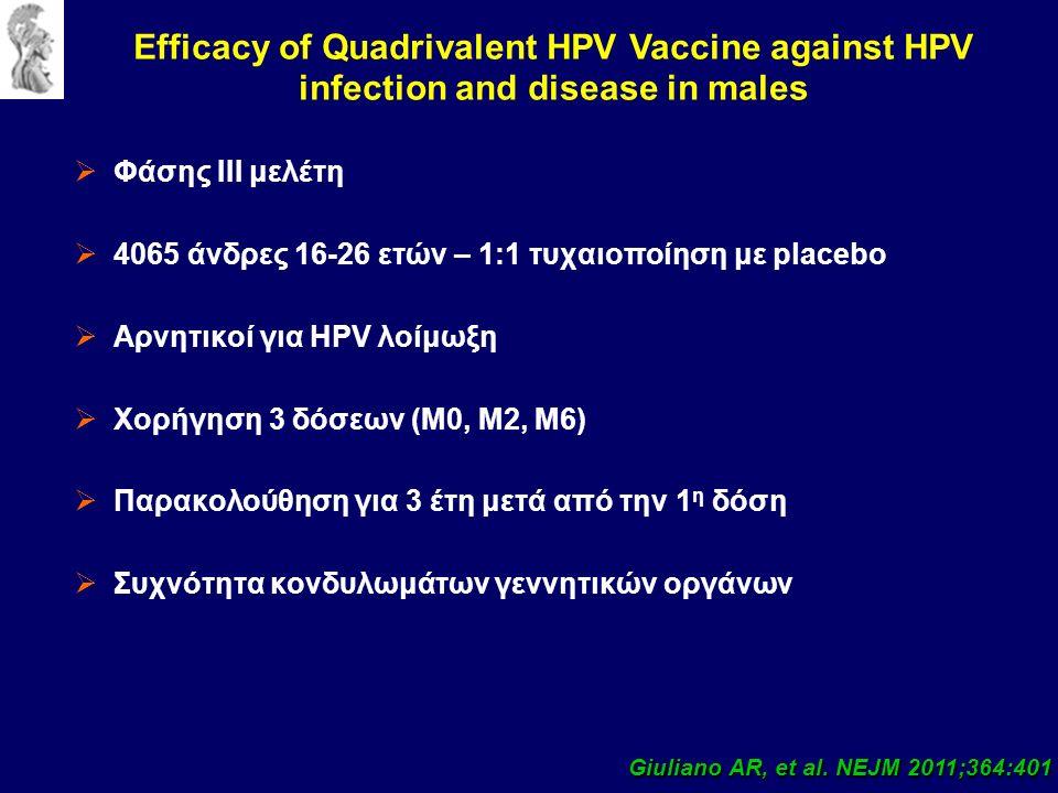  Φάσης ΙΙΙ μελέτη  4065 άνδρες 16-26 ετών – 1:1 τυχαιοποίηση με placebo  Αρνητικοί για HPV λοίμωξη  Χορήγηση 3 δόσεων (M0, M2, M6)  Παρακολούθηση για 3 έτη μετά από την 1 η δόση  Συχνότητα κονδυλωμάτων γεννητικών οργάνων Efficacy of Quadrivalent HPV Vaccine against HPV infection and disease in males Giuliano AR, et al.