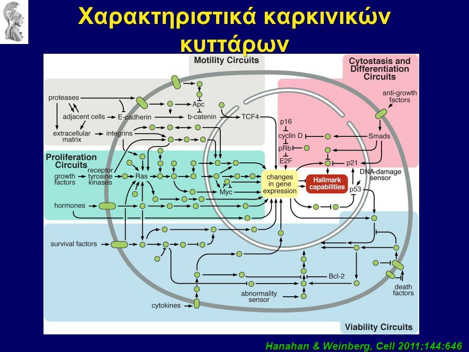 Χαρακτηριστικά καρκινικών κυττάρων Hanahan & Weinberg, Cell 2011;144:646