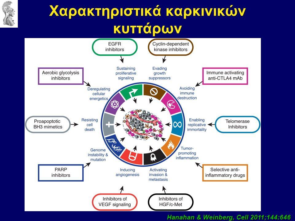 Χαρακτηριστικά καρκινικών κυττάρων