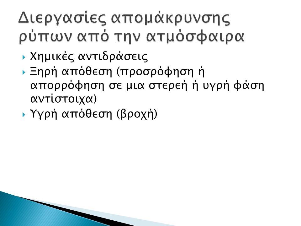  Χημικές αντιδράσεις  Ξηρή απόθεση (προσρόφηση ή απορρόφηση σε μια στερεή ή υγρή φάση αντίστοιχα)  Υγρή απόθεση (βροχή)