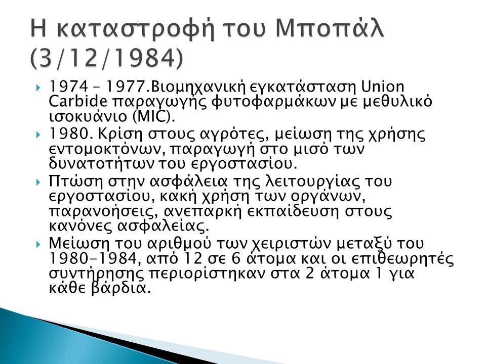  1974 – 1977.Βιομηχανική εγκατάσταση Union Carbide παραγωγής φυτοφαρμάκων με μεθυλικό ισοκυάνιο (MIC).