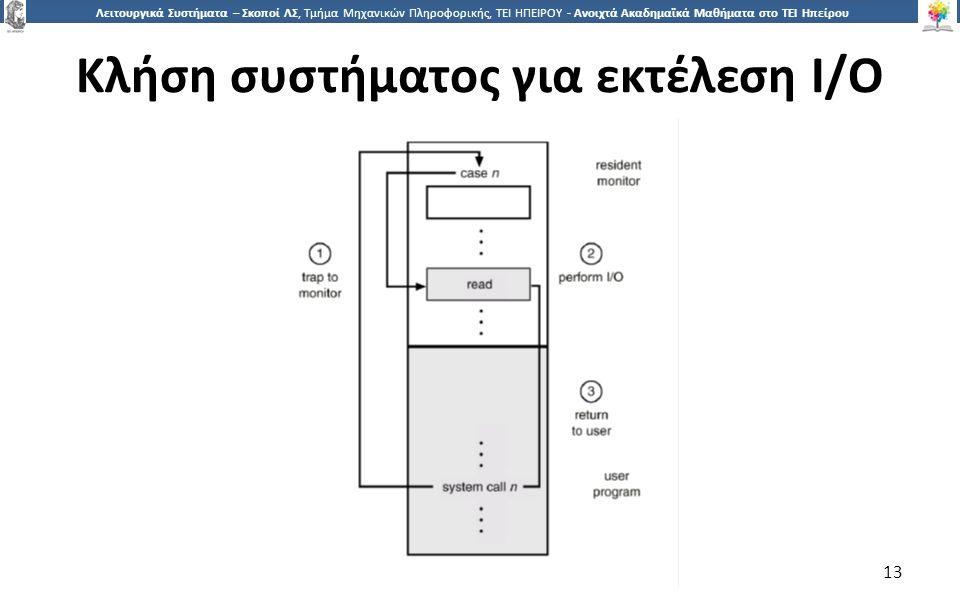 1313 Λειτουργικά Συστήματα – Σκοποί ΛΣ, Τμήμα Μηχανικών Πληροφορικής, ΤΕΙ ΗΠΕΙΡΟΥ - Ανοιχτά Ακαδημαϊκά Μαθήματα στο ΤΕΙ Ηπείρου Κλήση συστήματος για εκτέλεση Ι/Ο 13