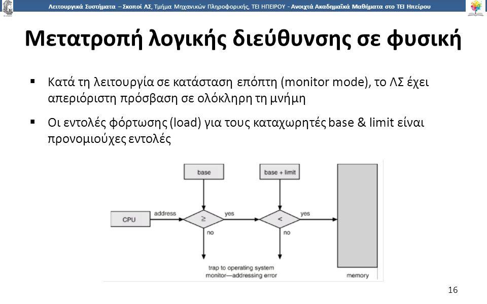 1616 Λειτουργικά Συστήματα – Σκοποί ΛΣ, Τμήμα Μηχανικών Πληροφορικής, ΤΕΙ ΗΠΕΙΡΟΥ - Ανοιχτά Ακαδημαϊκά Μαθήματα στο ΤΕΙ Ηπείρου Μετατροπή λογικής διεύθυνσης σε φυσική  Κατά τη λειτουργία σε κατάσταση επόπτη (monitor mode), το ΛΣ έχει απεριόριστη πρόσβαση σε ολόκληρη τη μνήμη  Οι εντολές φόρτωσης (load) για τους καταχωρητές base & limit είναι προνομιούχες εντολές 16