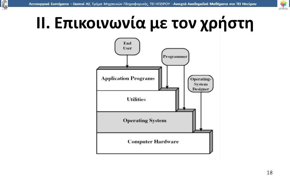 1818 Λειτουργικά Συστήματα – Σκοποί ΛΣ, Τμήμα Μηχανικών Πληροφορικής, ΤΕΙ ΗΠΕΙΡΟΥ - Ανοιχτά Ακαδημαϊκά Μαθήματα στο ΤΕΙ Ηπείρου II. Επικοινωνία με τον