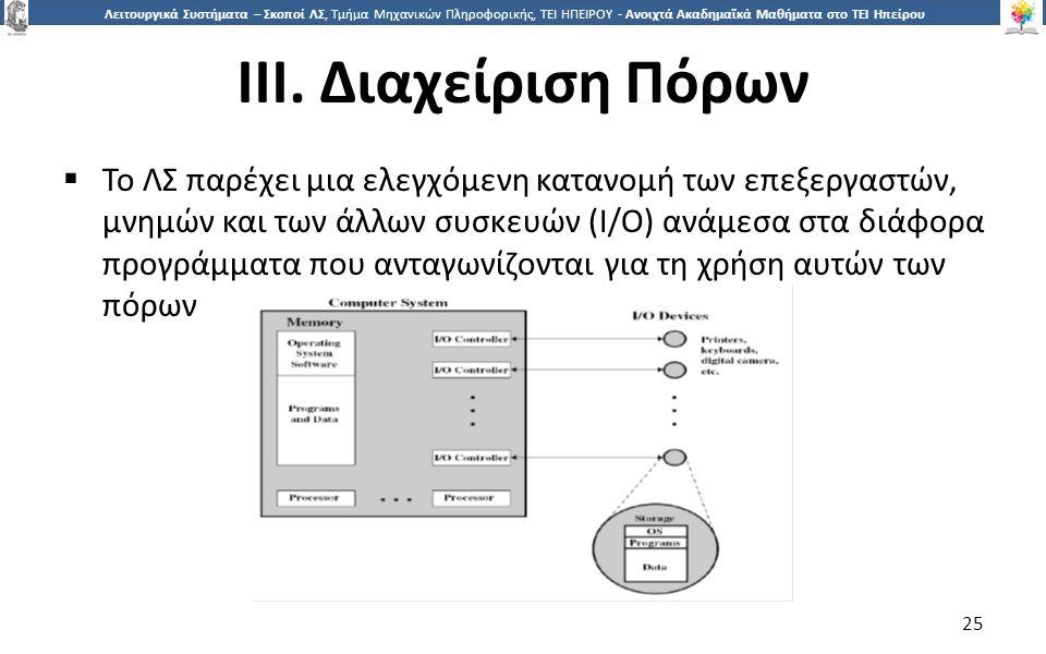 2525 Λειτουργικά Συστήματα – Σκοποί ΛΣ, Τμήμα Μηχανικών Πληροφορικής, ΤΕΙ ΗΠΕΙΡΟΥ - Ανοιχτά Ακαδημαϊκά Μαθήματα στο ΤΕΙ Ηπείρου III. Διαχείριση Πόρων