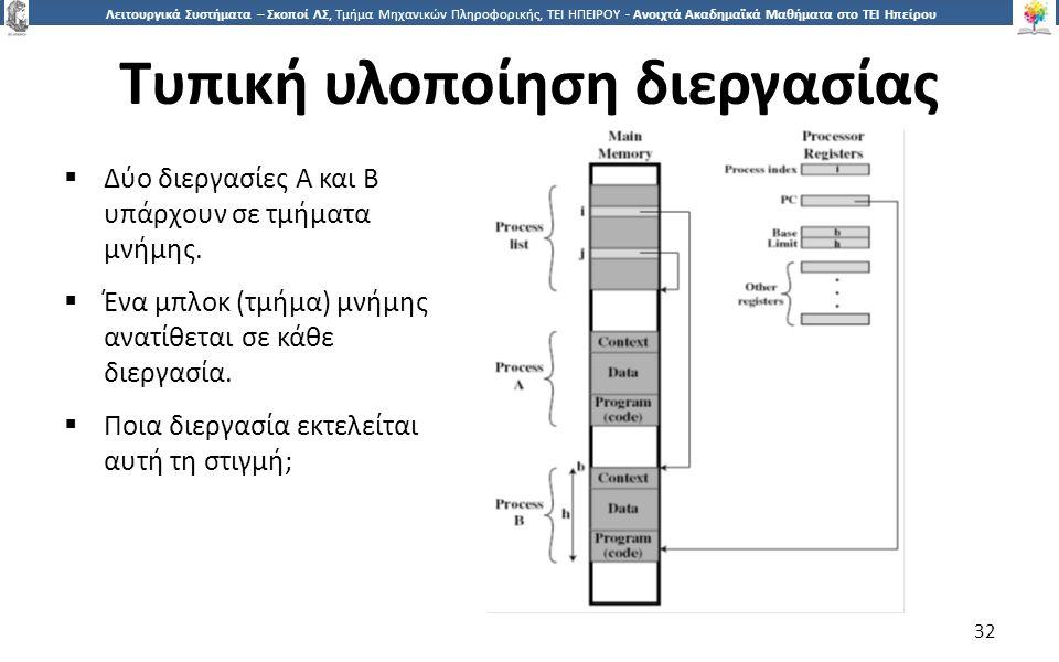 3232 Λειτουργικά Συστήματα – Σκοποί ΛΣ, Τμήμα Μηχανικών Πληροφορικής, ΤΕΙ ΗΠΕΙΡΟΥ - Ανοιχτά Ακαδημαϊκά Μαθήματα στο ΤΕΙ Ηπείρου Τυπική υλοποίηση διεργασίας  Δύο διεργασίες Α και Β υπάρχουν σε τμήματα μνήμης.