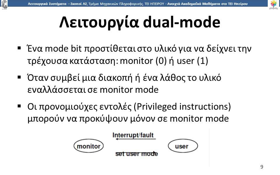 9 Λειτουργικά Συστήματα – Σκοποί ΛΣ, Τμήμα Μηχανικών Πληροφορικής, ΤΕΙ ΗΠΕΙΡΟΥ - Ανοιχτά Ακαδημαϊκά Μαθήματα στο ΤΕΙ Ηπείρου Λειτουργία dual-mode  Ένα mode bit προστίθεται στο υλικό για να δείχνει την τρέχουσα κατάσταση: monitor (0) ή user (1)  Όταν συμβεί μια διακοπή ή ένα λάθος το υλικό εναλλάσσεται σε monitor mode  Οι προνομιούχες εντολές (Privileged instructions) μπορούν να προκύψουν μόνον σε monitor mode 9