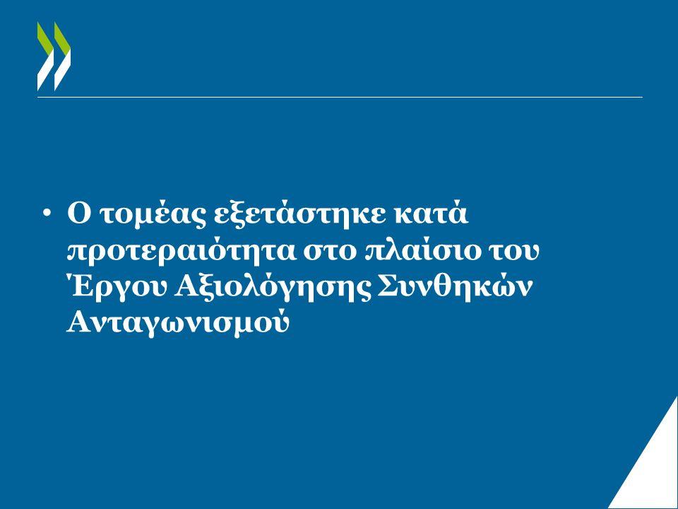 Ο τομέας εξετάστηκε κατά προτεραιότητα στο πλαίσιο του Έργου Αξιολόγησης Συνθηκών Ανταγωνισμού