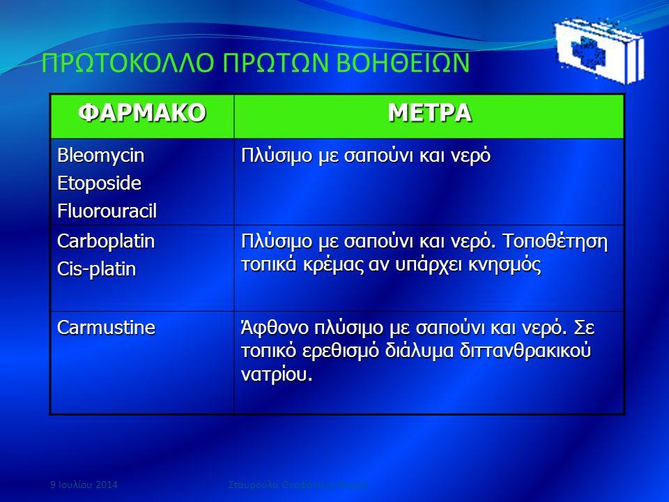 9 Ιουλίου 2014Σταυρούλα Θεοφάνους-Κιτηρή ΔΕΛΤΙΟ ΑΝΑΦΟΡΑΣ ΑΤΥΧΗΜΑΤΩΝ Προσωπικά Στοιχεία Τμήμα-Ημερομηνία Δραστηριότητα-φάρμακο Μέρος σώματος Προστατευτ