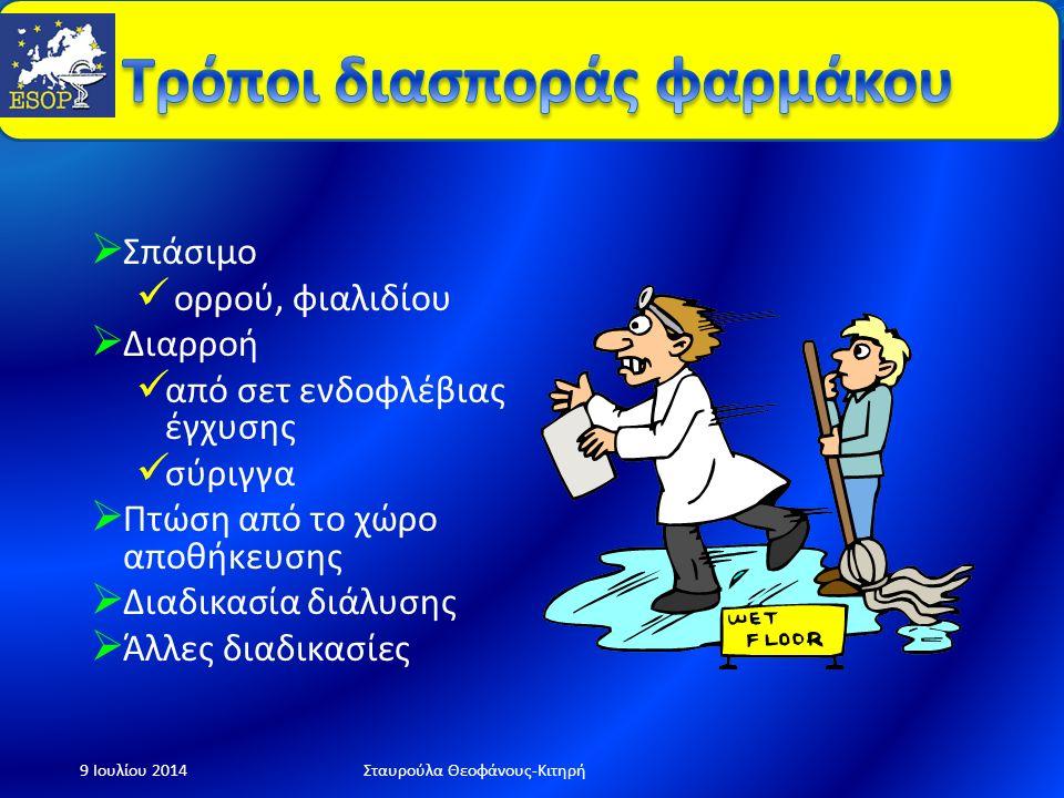 9 Ιουλίου 2014Σταυρούλα Θεοφάνους-Κιτηρή ΔΕΛΤΙΟ ΑΝΑΦΟΡΑΣ ΑΤΥΧΗΜΑΤΩΝ Προσωπικά Στοιχεία Τμήμα-Ημερομηνία Δραστηριότητα-φάρμακο Μέρος σώματος Προστατευτικός εξοπλισμός Πρώτες βοήθειες-Ιατρός