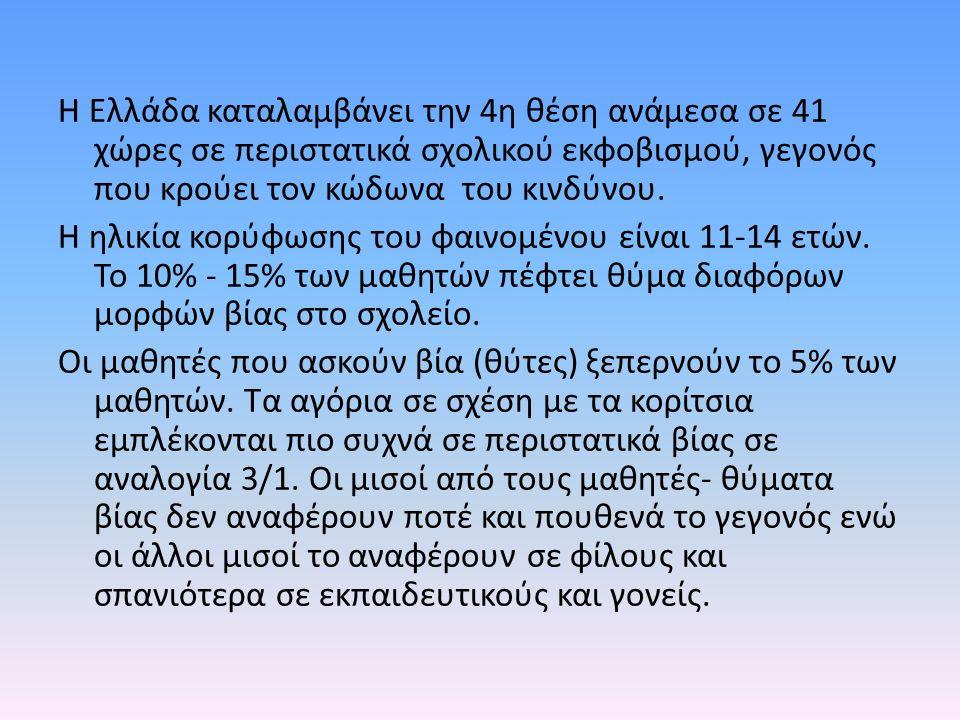 Η Ελλάδα καταλαμβάνει την 4η θέση ανάμεσα σε 41 χώρες σε περιστατικά σχολικού εκφοβισμού, γεγονός που κρούει τον κώδωνα του κινδύνου.