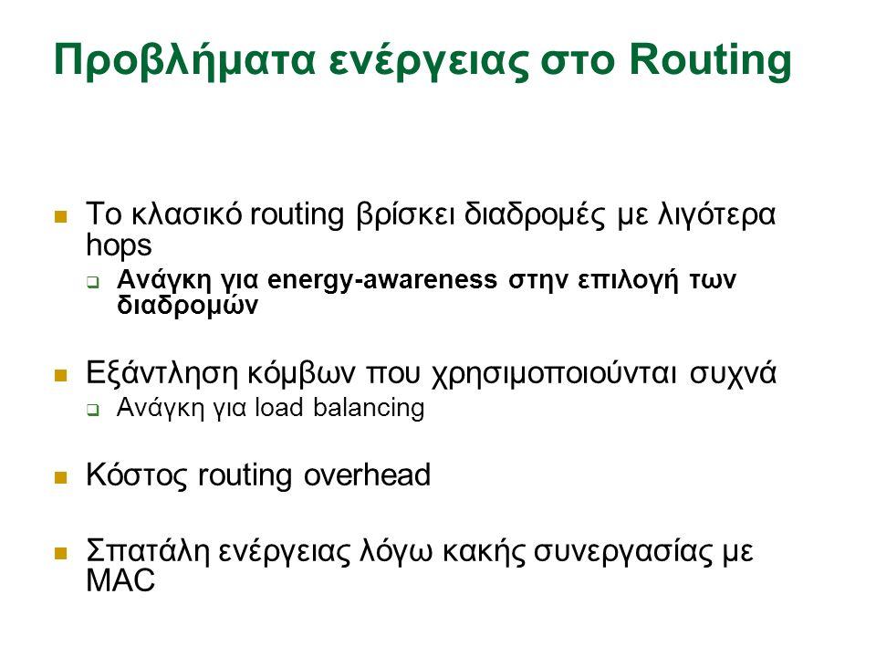 Προβλήματα ενέργειας στο Routing Το κλασικό routing βρίσκει διαδρομές με λιγότερα hops  Ανάγκη για energy-awareness στην επιλογή των διαδρομών Εξάντληση κόμβων που χρησιμοποιούνται συχνά  Ανάγκη για load balancing Κόστος routing overhead Σπατάλη ενέργειας λόγω κακής συνεργασίας με MAC