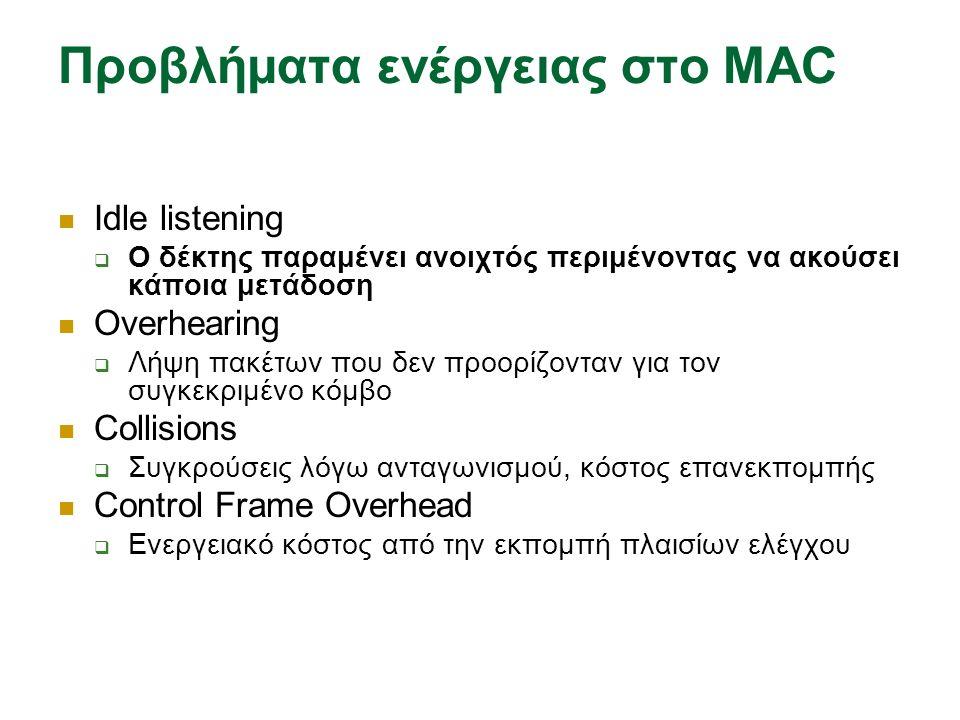 Προβλήματα ενέργειας στο MAC Idle listening  Ο δέκτης παραμένει ανοιχτός περιμένοντας να ακούσει κάποια μετάδοση Overhearing  Λήψη πακέτων που δεν προορίζονταν για τον συγκεκριμένο κόμβο Collisions  Συγκρούσεις λόγω ανταγωνισμού, κόστος επανεκπομπής Control Frame Overhead  Ενεργειακό κόστος από την εκπομπή πλαισίων ελέγχου