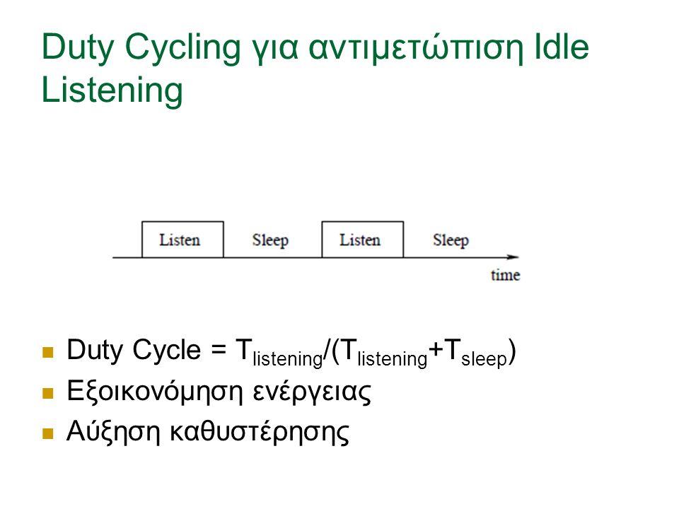 Duty Cycling για αντιμετώπιση Idle Listening Duty Cycle = T listening /(T listening +T sleep ) Εξοικονόμηση ενέργειας Αύξηση καθυστέρησης