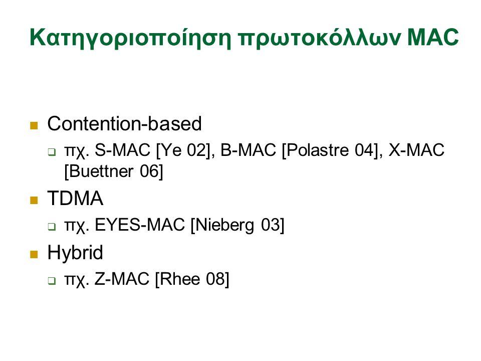 Κατηγοριοποίηση πρωτοκόλλων MAC Contention-based  πχ.