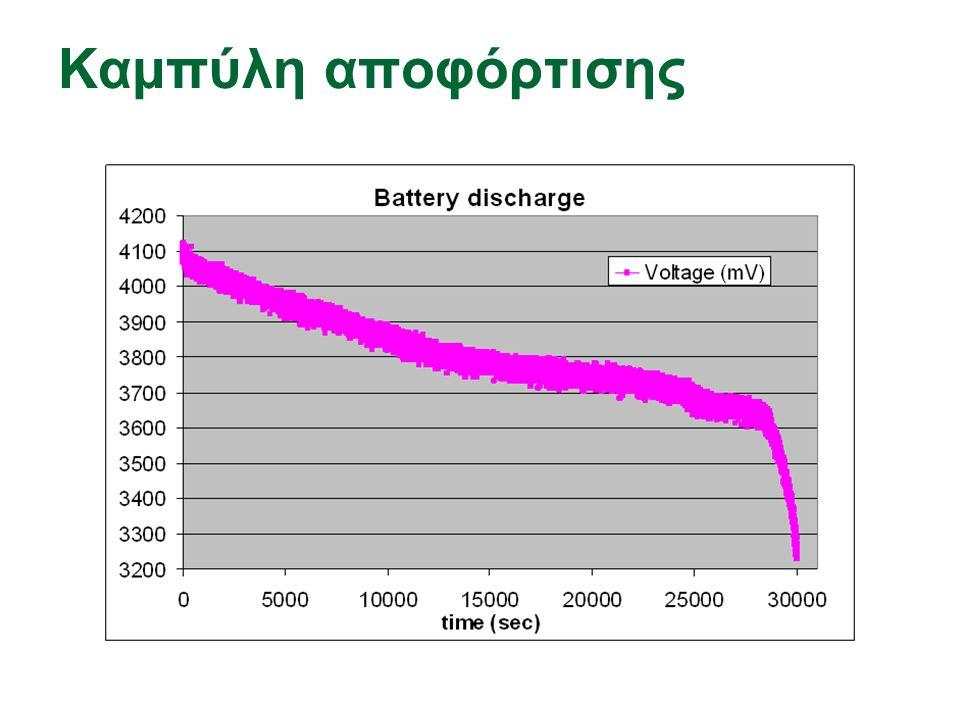 Άντληση ενέργειας Τεχνικές άντλησης ενέργειας μπορούν να αυξήσουν ή και να απειρίσουν τον χρόνο ζωής με χρήση κατάλληλων πρωτοκόλλων  Ηλιακοί συλλέκτες  Πιεζοηλεκτρικά υλικά  Περιρρέουσα ακτινοβολία  Θερμοηλεκτρικοί μετατροπείς  Οξείδωση των σακχάρων του αίματος