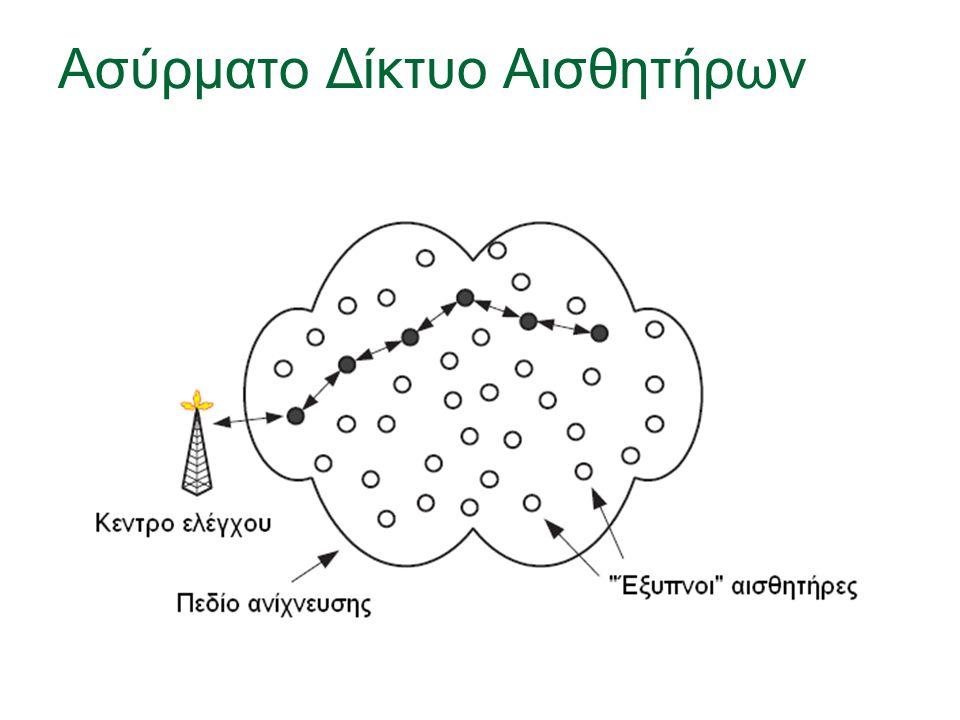 Χαρακτηριστικά δικτύου Πολύ μεγάλος αριθμός από μικρές ενσωματωμένες συσκευές που διαθέτουν αισθητήρες Κατανεμημένη λειτουργία για την επίλυση μιας κοινής εφαρμογής Ασύρματη επικοινωνία χωρίς κεντρικό συντονιστή (wireless ad hoc network) Αυτοοργάνωση – αυτοίαση Πυκνή – τυχαία τοποθέτηση