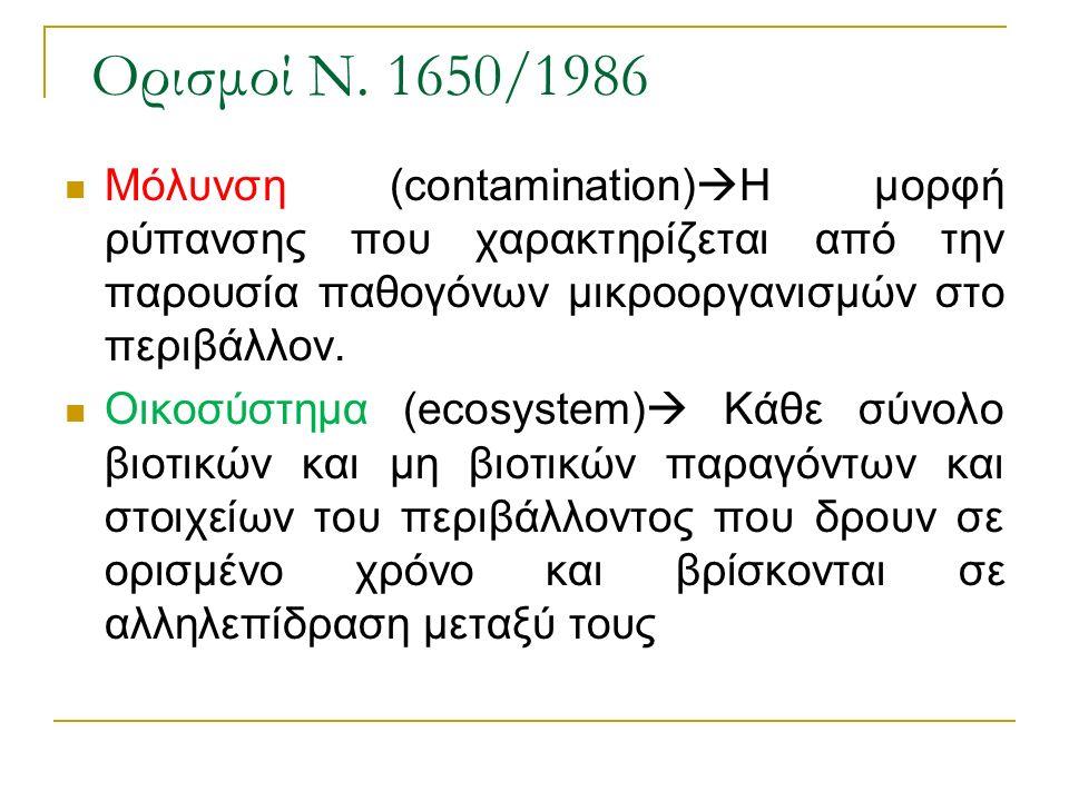 Ορισμοί N.
