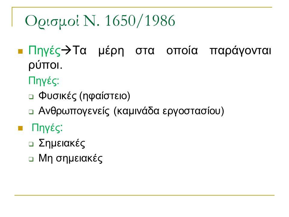 Ορισμοί N.1650/1986 Πηγές  Τα μέρη στα οποία παράγονται ρύποι.