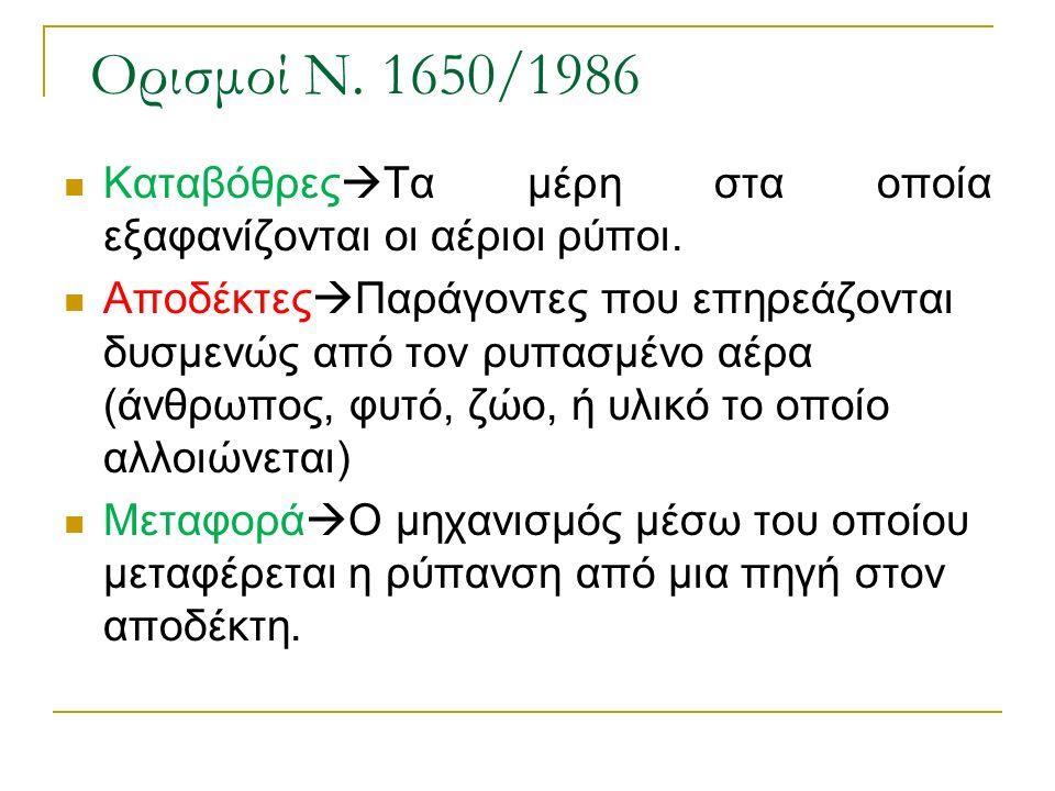 Ορισμοί N.1650/1986 Καταβόθρες  Τα μέρη στα οποία εξαφανίζονται οι αέριοι ρύποι.