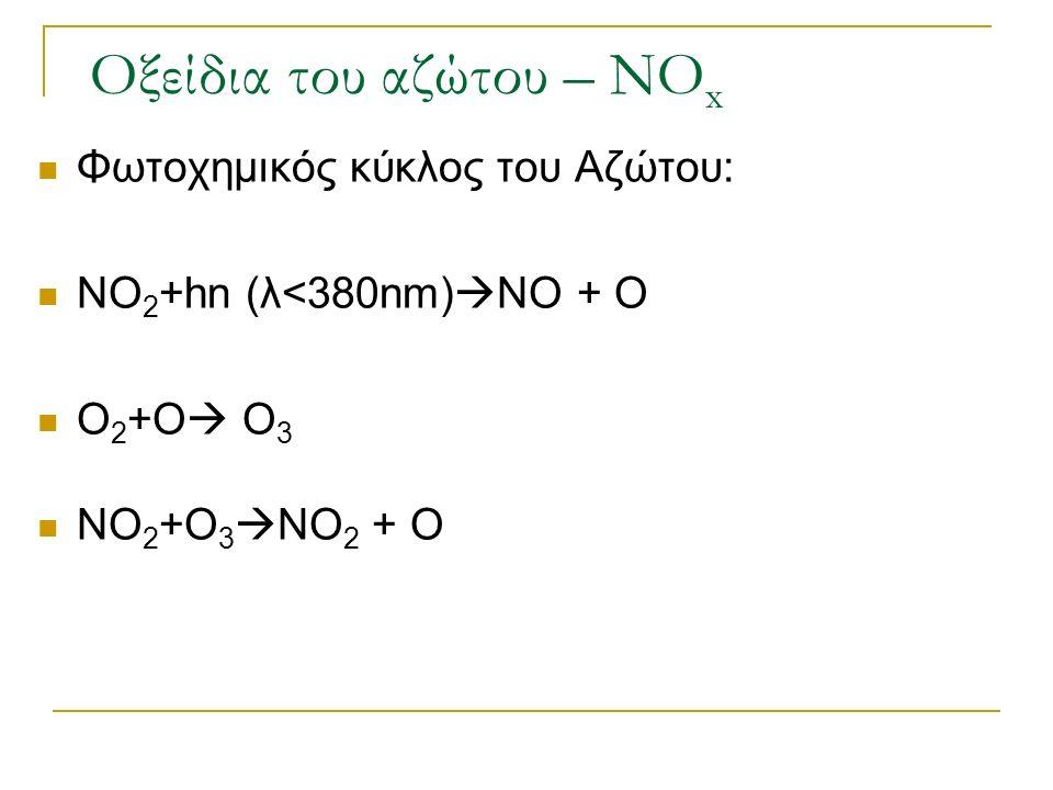 Oξείδια του αζώτου – NO x Φωτοχημικός κύκλος του Αζώτου: ΝΟ 2 +hn (λ<380nm)  ΝΟ + Ο Ο 2 +Ο  Ο 3 ΝΟ 2 +Ο 3  ΝΟ 2 + Ο