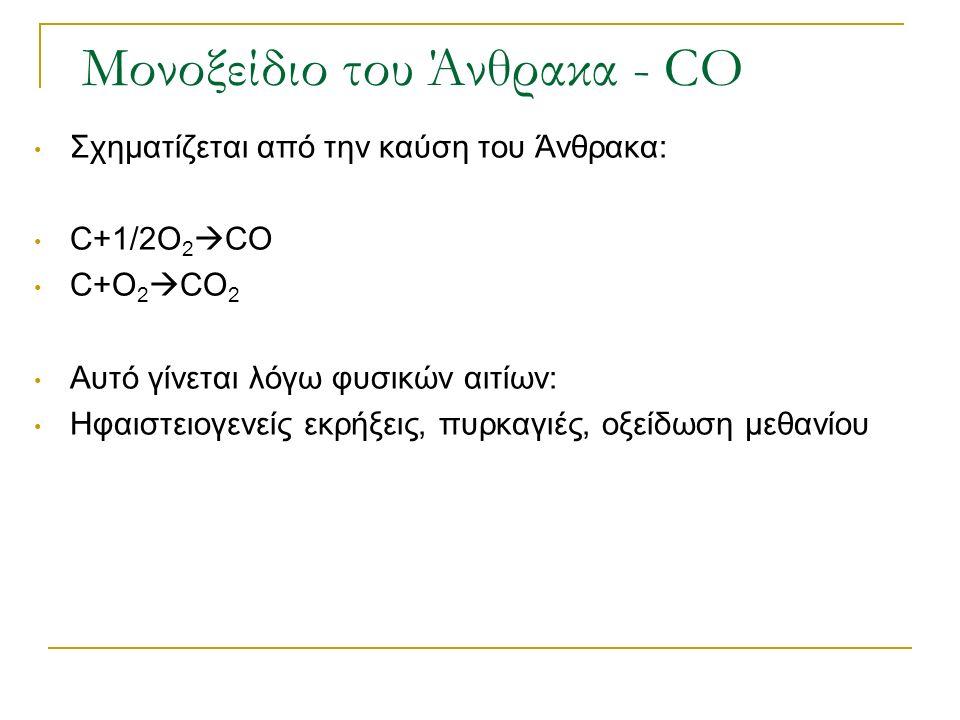Μονοξείδιο του Άνθρακα - CO Σχηματίζεται από την καύση του Άνθρακα: C+1/2O 2  CO C+O 2  CO 2 Αυτό γίνεται λόγω φυσικών αιτίων: Ηφαιστειογενείς εκρήξεις, πυρκαγιές, οξείδωση μεθανίου