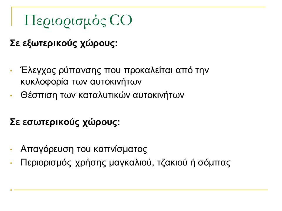 Περιορισμός CO Σε εξωτερικούς χώρους: Έλεγχος ρύπανσης που προκαλείται από την κυκλοφορία των αυτοκινήτων Θέσπιση των καταλυτικών αυτοκινήτων Σε εσωτερικούς χώρους: Απαγόρευση του καπνίσματος Περιορισμός χρήσης μαγκαλιού, τζακιού ή σόμπας