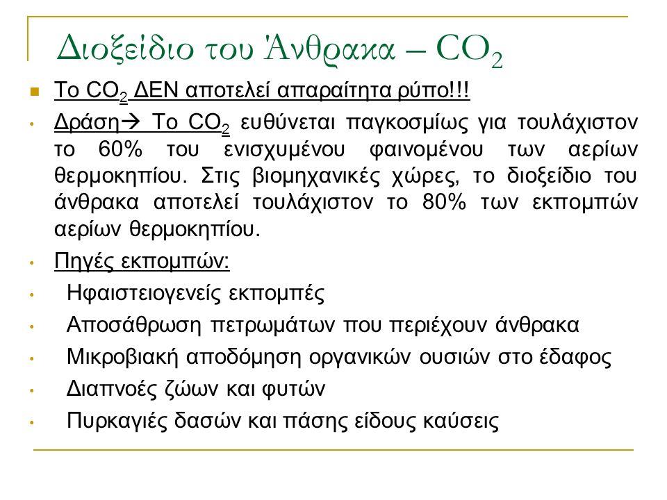 Διοξείδιο του Άνθρακα – CO 2 Το CO 2 ΔΕΝ αποτελεί απαραίτητα ρύπο!!.