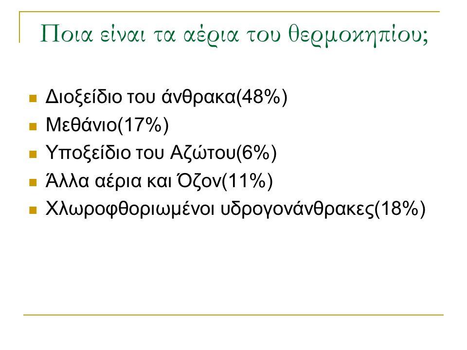 Ποια είναι τα αέρια του θερμοκηπίου; Διοξείδιο του άνθρακα(48%) Μεθάνιο(17%) Υποξείδιο του Αζώτου(6%) Άλλα αέρια και Όζον(11%) Χλωροφθοριωμένοι υδρογονάνθρακες(18%)