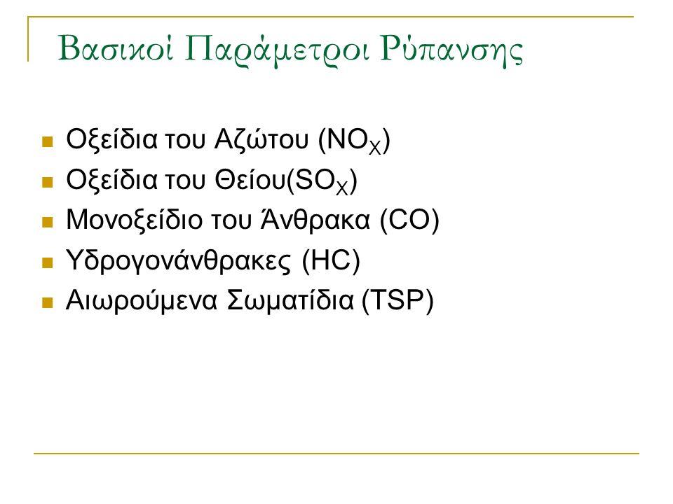 Βασικοί Παράμετροι Ρύπανσης Οξείδια του Αζώτου (NΟ Χ ) Οξείδια του Θείου(SΟ Χ ) Μονοξείδιο του Άνθρακα (CΟ) Υδρογονάνθρακες (HC) Αιωρούμενα Σωματίδια (TSP)