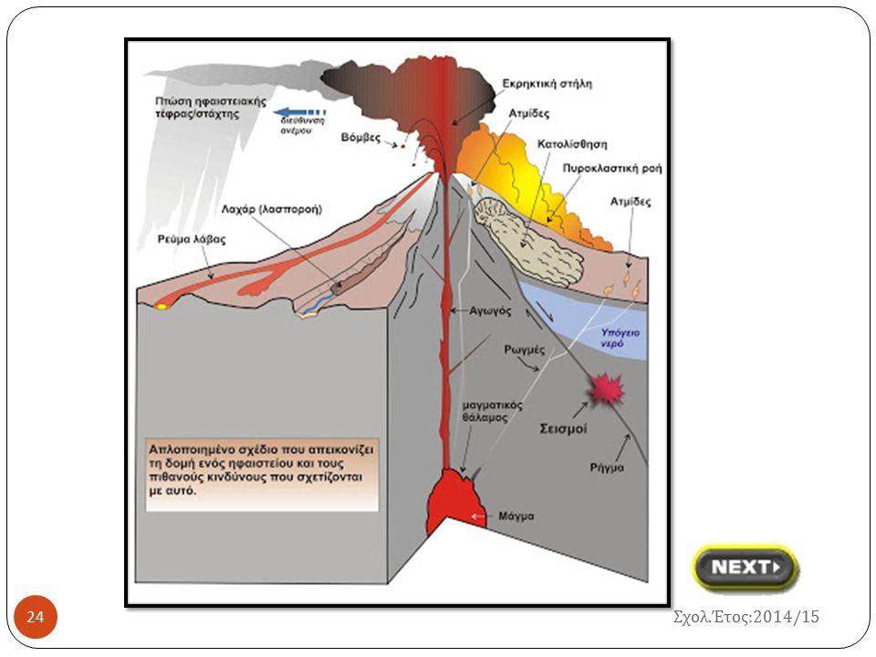 23 Η στάχτη του ηφαιστείου Σχολ. Έτος :2014/15