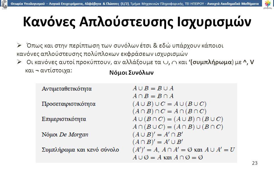 2323 Θεωρία Υπολογισμού – Λογικά Επιχειρήματα, Αλφάβητα & Γλώσσες (1/2), Τμήμα Μηχανικών Πληροφορικής, ΤΕΙ ΗΠΕΙΡΟΥ - Ανοιχτά Ακαδημαϊκά Μαθήματα στο ΤΕΙ Ηπείρου Κανόνες Απλούστευσης Ισχυρισμών  Όπως και στην περίπτωση των συνόλων έτσι & εδώ υπάρχουν κάποιοι κανόνες απλούστευσης πολύπλοκων εκφράσεων ισχυρισμών  Οι κανόνες αυτοί προκύπτουν, αν αλλάξουμε τα ,  και '(συμπλήρωμα) με ^, V και ¬ αντίστοιχα: 23 Νόμοι Συνόλων