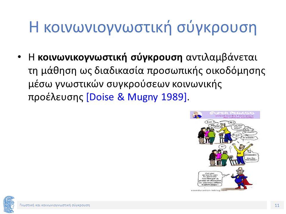 11 Γνωστική και κοινωνιογνωστική σύγκρουση Η κοινωνιογνωστική σύγκρουση Η κοινωνικογνωστική σύγκρουση αντιλαμβάνεται τη μάθηση ως διαδικασία προσωπικής οικοδόμησης μέσω γνωστικών συγκρούσεων κοινωνικής προέλευσης [Doise & Mugny 1989].