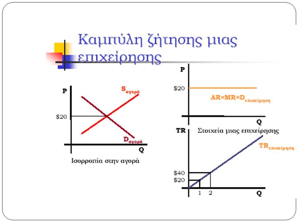 ΠΡΟΣΔΙΟΡΙΣΜΟΣ ΤΩΝ ΣΥΝΟΛΙΚΩΝ ΕΣΟΔΩΝ ΤΗΣ ΕΠΙΧΕΙΡΗΣΗΣ - 1 7 Το συνολικό έσοδο μιας επιχείρησης είναι η αξία των συνολικών πωλήσεων της επιχείρησης TR=(P*Q) Το μέσο έσοδο μιας επιχείρησης είναι το συνολικό διαιρούμενο με το μέγεθος των πωλήσεων και ισούται με την τιμή AR=TR/Q=(P*Q)/Q=P